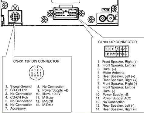 mazda wiring diagram abbreviations cabinet abbreviations