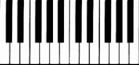keyboard layout music keys piano keys layout png clipart best clipart best