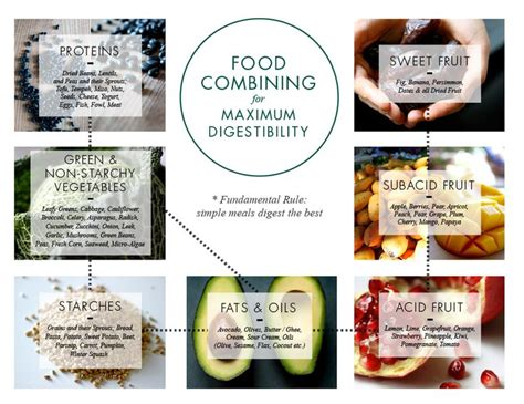 Detox Food Combining by 17 Best Ideas About Food Combining On Food