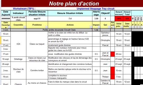 Modèle Plan D Qualité Excel Pdf