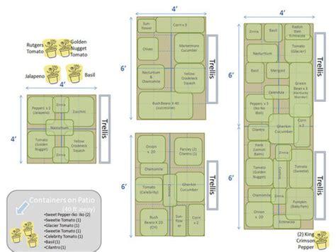 companion planting vegetable garden layout 2013 garden layout