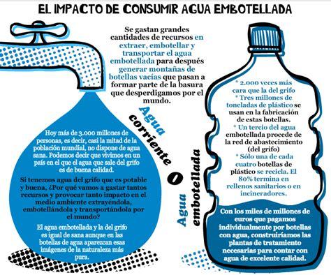 agua embotellada o del grifo 191 cu 225 l es mejor agua del grifo o agua embotellada