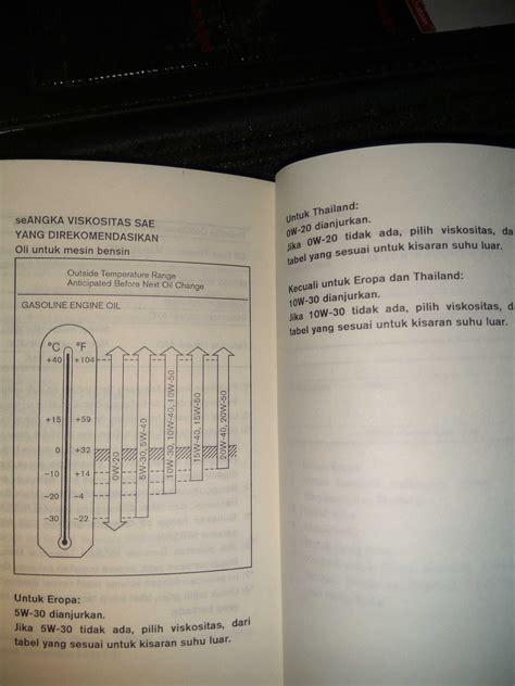 Oli Mesin Q8 ranking dan pemilihan oli mesin part 07 page 38