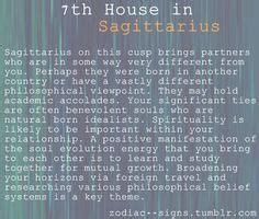 Scorpio In 7th House by 1000 Images About Astrology House 7 Partnership On