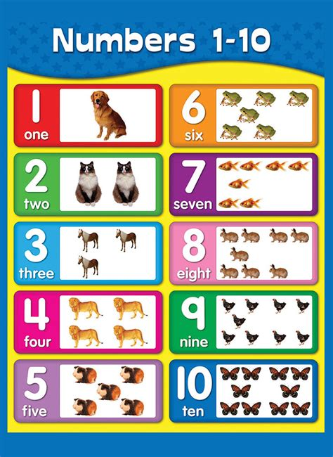 printable a4 poster a3 numbers chart 1 10 for kids a3 a4 poster print ebay