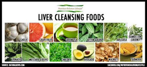 How To Detox And Repair Your Liver by Wellness Vancouver Liver Health Liver Wellness