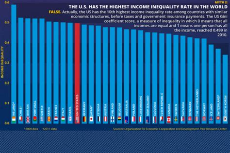 does gender inequality reduce gender inequality in successful does gender inequality reduce gender inequality in