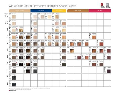 wella color charm permanent haircolor shade palette
