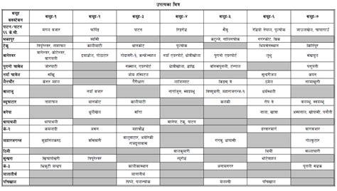 Load Shedding Schedule In Pokhara by News From Kathmandu Nepal Loadshedding Schedule Effective