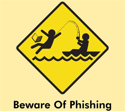 Tips And Solution by Add A Report Phishing Button In Outlook