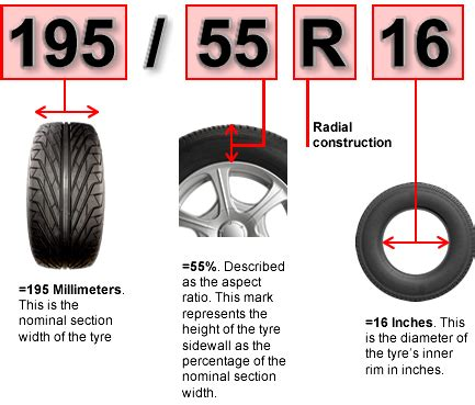 Ban Mobil Achilles Tyre 185 70 R14 Type 122 tyre upsize guide pros and cons of smaller vs wider tyres