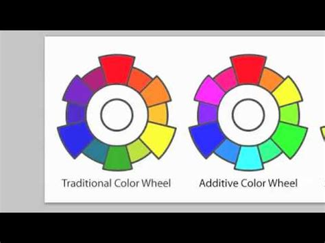 additive color wheel color wheels tutorial w2a1 part 1 additive subtractive