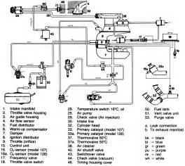 any diagram on an1992 mercedes 500 sec engine need to find fixya