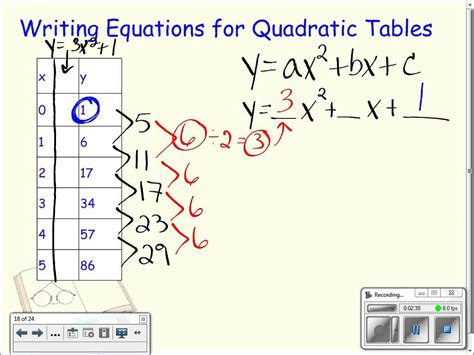 find a table writing equations from quadratic tables