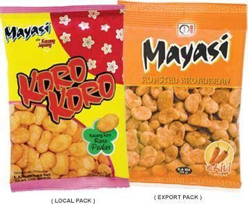 Mayasi Crispy Crepes profile manohara asri pt manohara asri pt