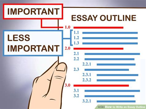 How To Make An Outline For An Essay Exle by 3 Easy Ways To Write An Essay Outline Wikihow