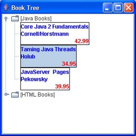 swing code in java tree cell renderer tree renderer editor 171 swing jfc 171 java