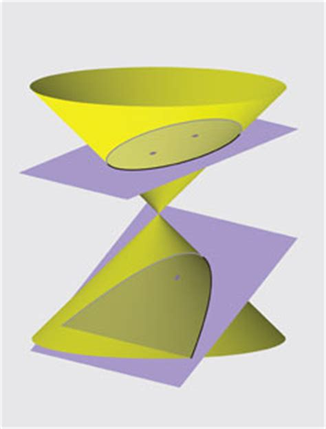 conic sections in nature mathematical moment podcast on uses of conic sections