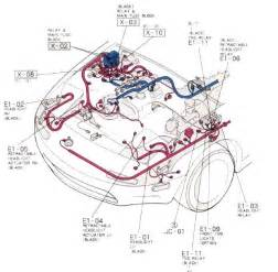 mazda mx5 na wiring diagram mx5 mazda free wiring diagrams