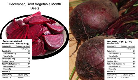 root vegetable nutrition wellness news at weighing success december celebrate
