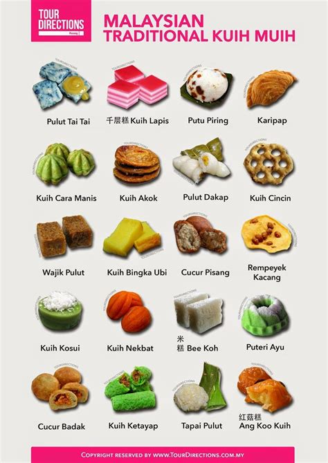 kuih muih i know what i ate last summer 37 best images about malay kuih on pinterest restaurant