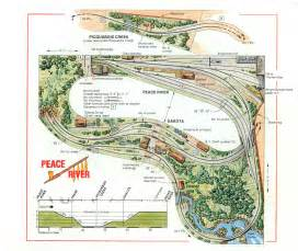 Track plan shown here with permission of model railroader magazine