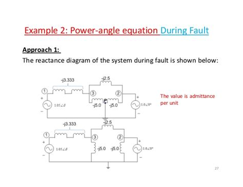 swing equation in power system power system stablity
