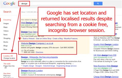 Search S Posts Why S Venice Update Fundamentally Changes Global Seo