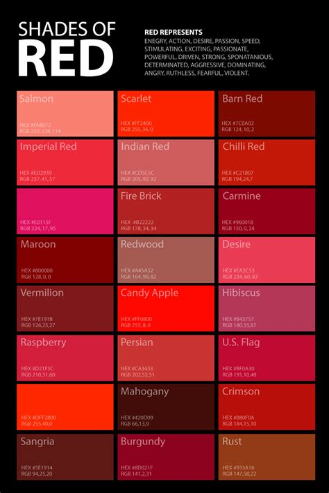shades of red color palette and chart with color names shades of red colour chart home design