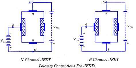 fet transistor theory jfet junction field effect transistor todays circuits engineering projects