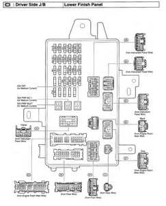 2007 Toyota Camry Fuse Box 2003 Camry Fuse Box Diagram Dash