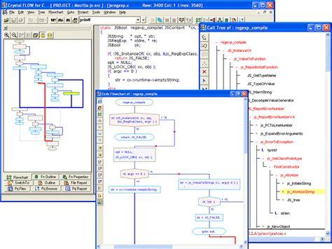 source code to flowchart c c c flow for c shareware flowchart