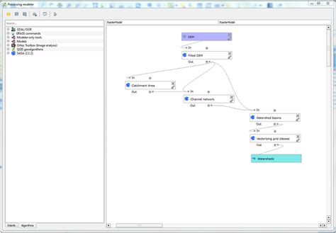 qgis modeler tutorial automating vector and raster workflows using the graphical
