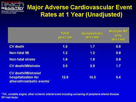 psoriasis and major adverse cardiovascular events a building on the evidence foundations for clinical