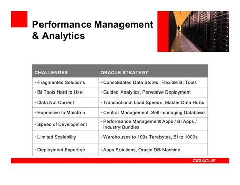 mastering market analytics business metrics practice and application books information management answering today s enterprise challenge