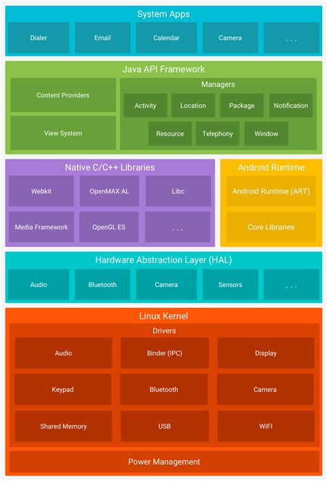 interior design software for linux