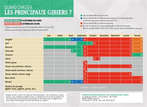 Calendrier Chasse Le Calendrier De Chasse Dans Les Vosges Chasseurs De L Est