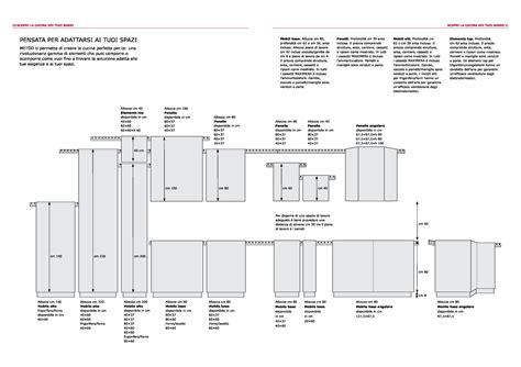 semplice tecnica per realizzare librerie dimensioni pensili cucina le migliori idee di design per