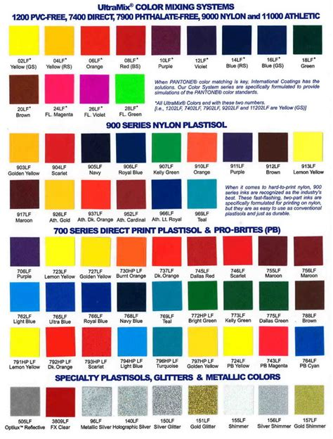 sherwin williams color chart