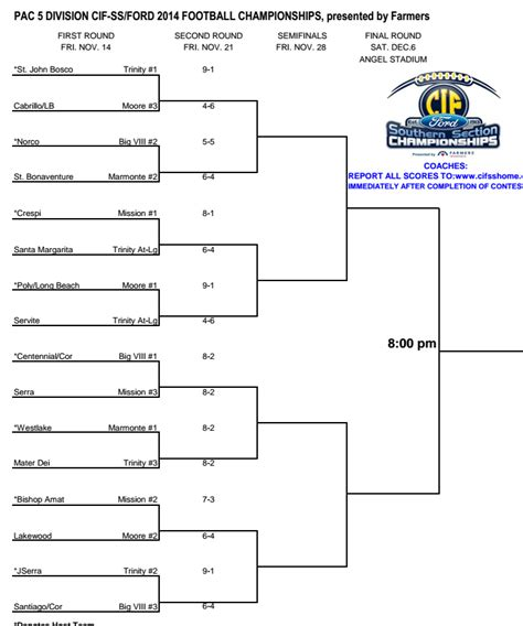 cif football brackets southern section cif central section football playoff brackets 28 images