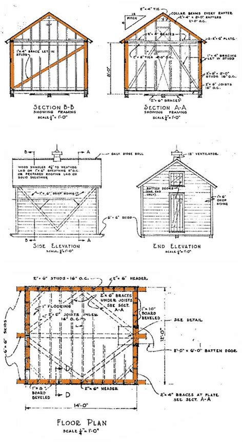 shed plans  gable roof making  wooden storage