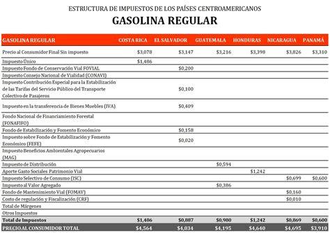 salarios ministerio de trabajo costa rica 2016 salario minimo 2016 ministerio de trabajo costa rica