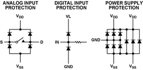 io protection diode switch and multiplexer design considerations for hostile environments analog devices