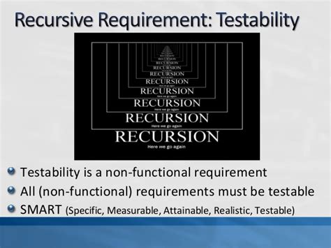 validating  functional requirements