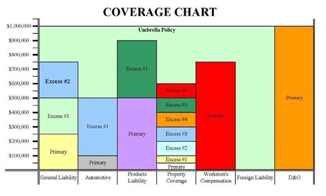 We Have You Covered  Insurance Insights: March 2011