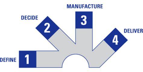 design assist definition design assist program united metal products