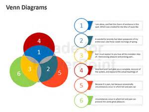 powerpoint venn diagram template venn diagram editable powerpoint template