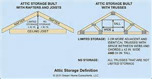 ceiling joist and rafter spans home owners networkhome