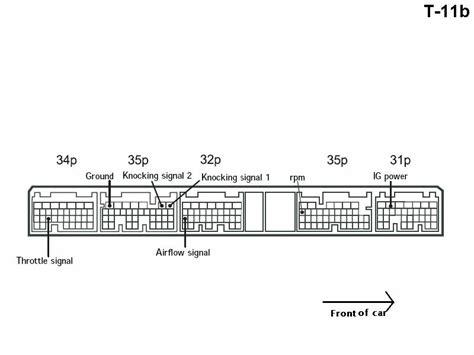 apexi safc wiring diagram sr20de for wiring diagrams