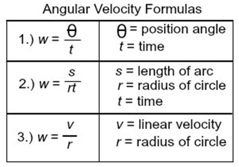 physics calculate the s velocity on impact to the floor angular velocity definition formula exles